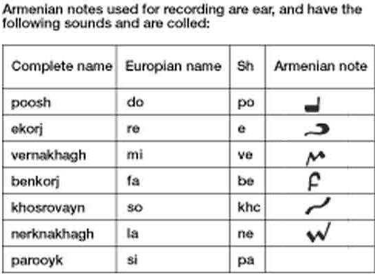 armnotes 1